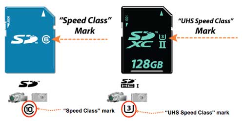improve android performance_memory-card-class